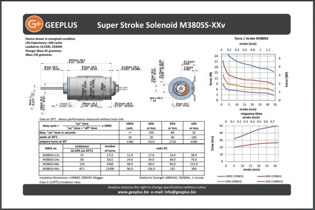 Data sheet for Super Stroke solenoid M380SS