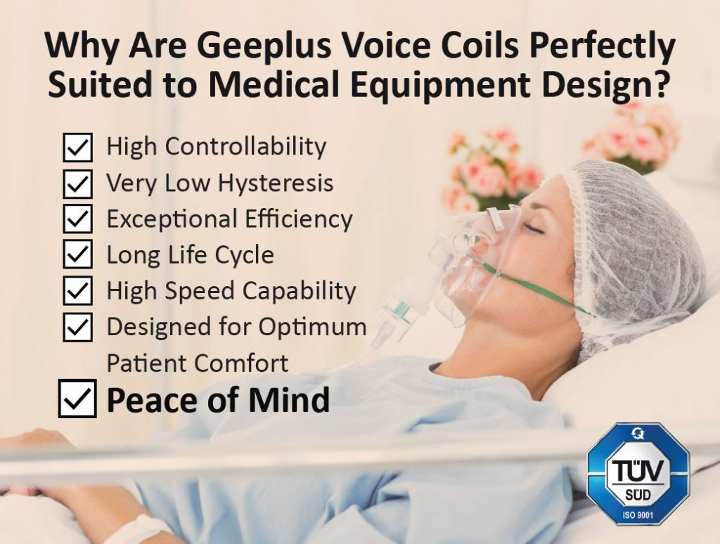 Geeplus Voice Coils for Ventilator Machine