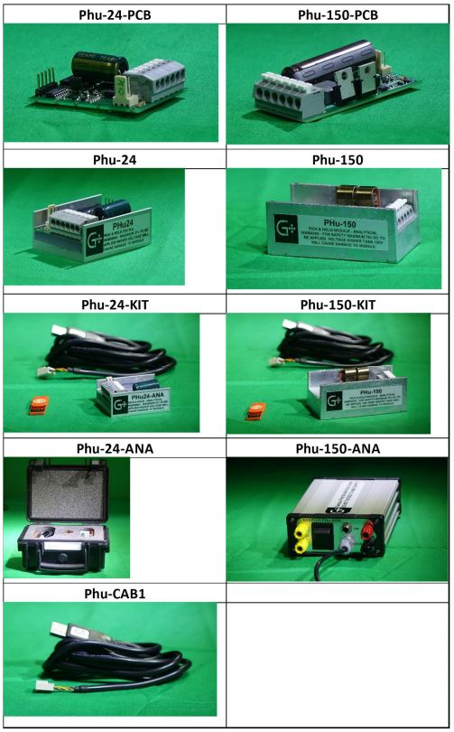 Control Circuit PHu Product Configurations