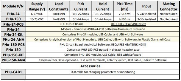 Pick and Hold control circuit comparison chart